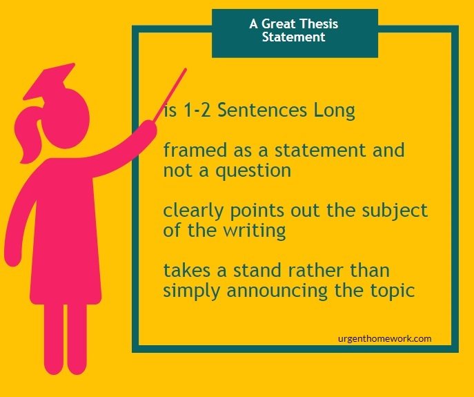 effective thesis sentences Looking for examples of topic sentences to be an effective remember that topic sentences set the tone for the paragraph and should relate back to the thesis.
