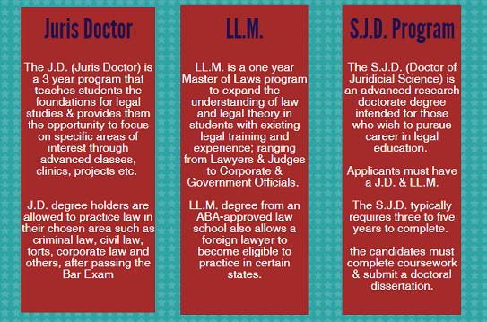 Best Law School
