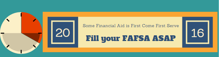 FAFSA Must Know