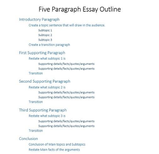 essay five paragraph outline