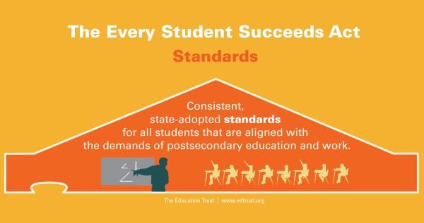 essa state standards common core