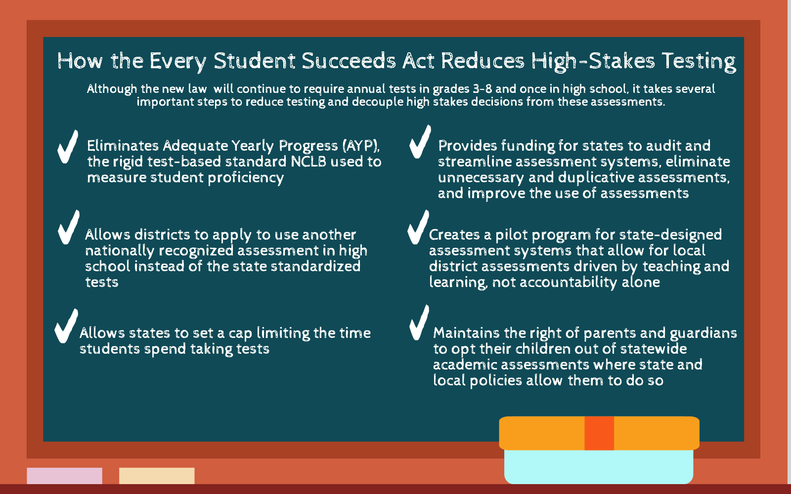 Every student succeeds act testing
