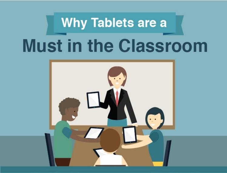 ipad tablet in classroom