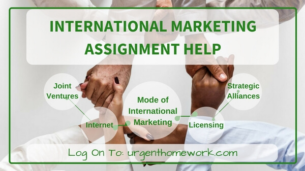 International Marketing Homework Help
