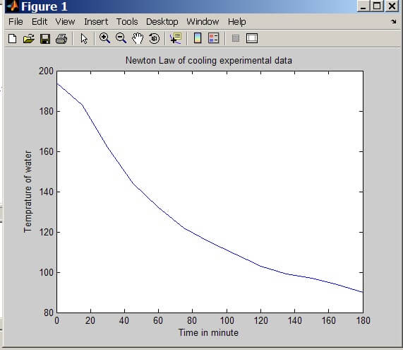 MatLab Analysis image 2