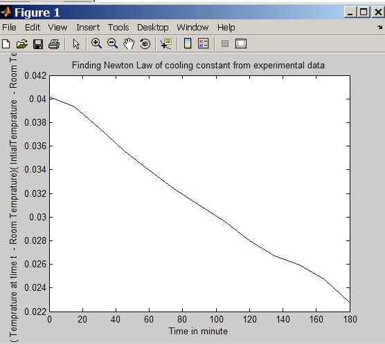 MatLab Analysis image 4