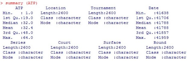 Recoding character variables in numerical variables
